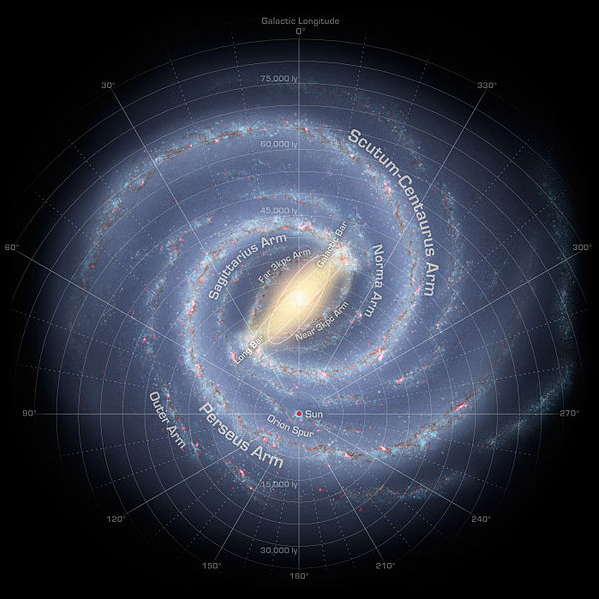 Как «работает» Вселенная