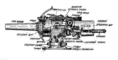 57-мм Гочкис