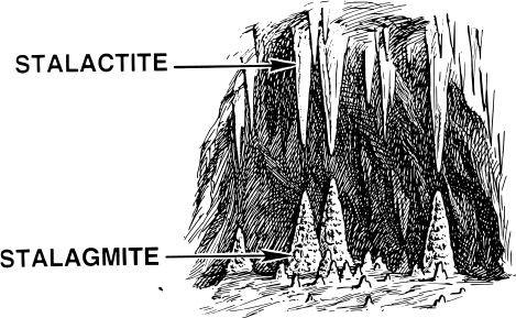 Stalactite_Stalagmite