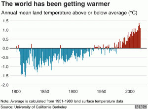 _global_temperature.png