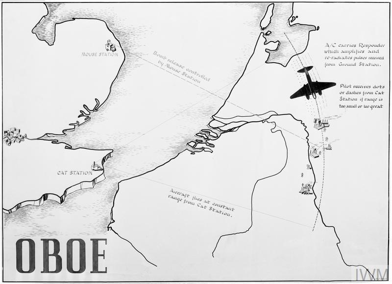 """Электронные стражи Альбиона: навигационная система """"Oboe"""""""