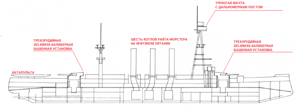 Несостоявшиеся модернизации американских броненосных крейсеров
