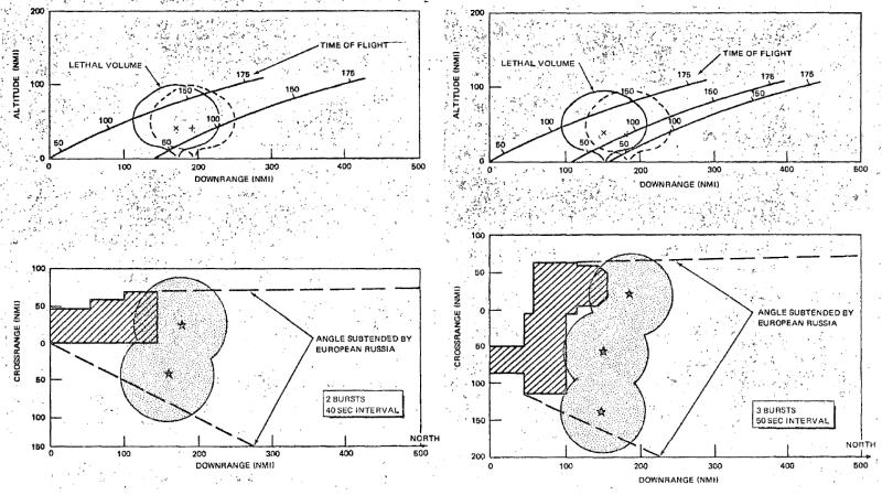 """Схема блокирования районов базирования МБР """"Минитмен"""" различной геометрии барражем из 2-х (справа) и 3-х (слева) 2-мегатонных взрывов. Показано, как взрывы перекрывают траектории полета ракет (сверху) и векторы, по которым ракеты могут быть направлены на цели в европейской части СССР (снизу)"""