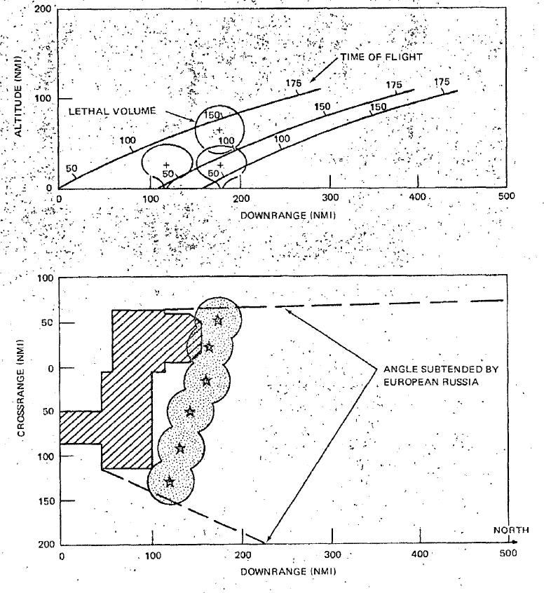 При повышении устойчивости ракет до 5 калорий на квадратный сантиметр, количество взрывов в барраже, необходимых для надежной блокады, резко возрастает.