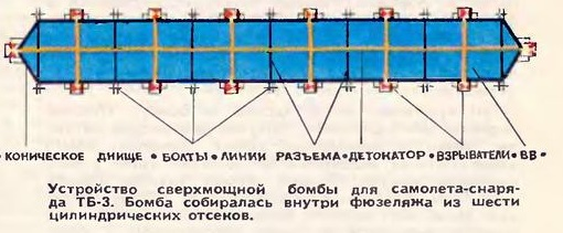 Схема 6-тонной боевой части телемеханического ТБ-3