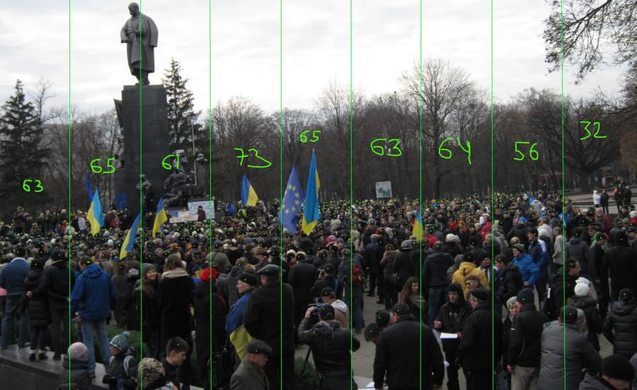 kharkov-24-11-2013-podschet