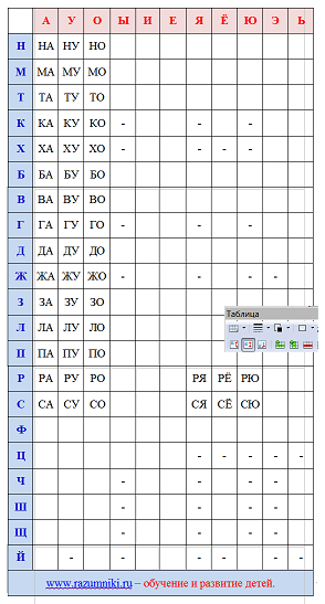 таблица знаком в html