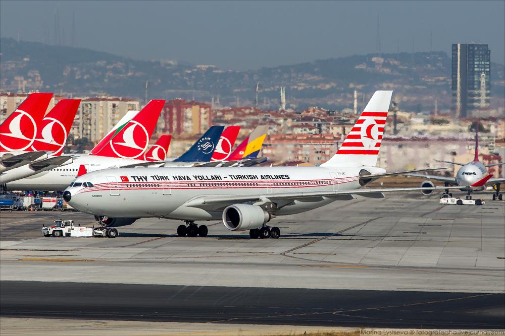 Самый ценный бренд Турции