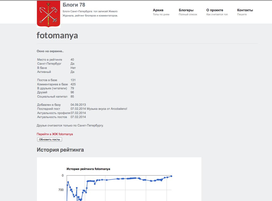 Снимок экрана 2014-02-08 в 0.33.36