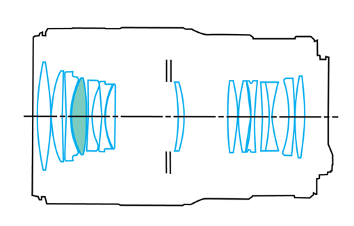 Один UD-элемент — объектив