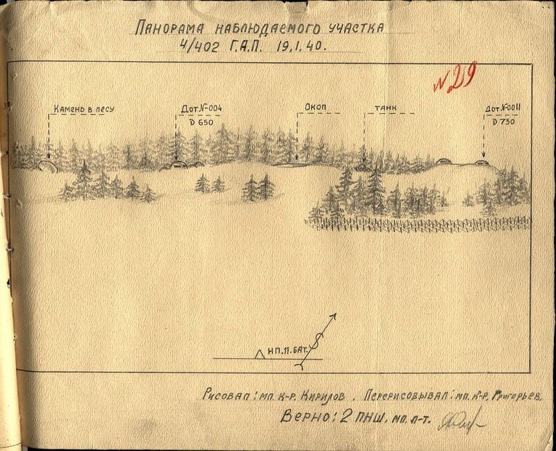Панорама наблюдаемого участка