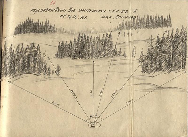 Перспективный вид местности с НП КБ-5 роща «Длинная»