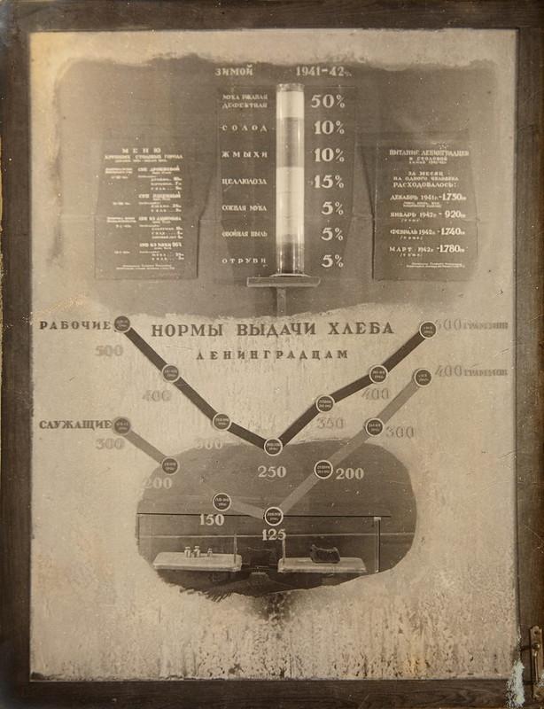 Зал Ленинград в период голодной зимы 1941-1942