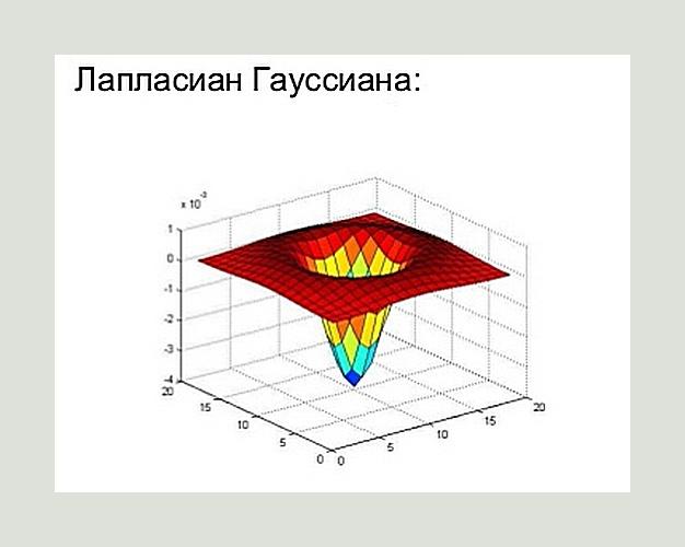 Gauss_001.jpg