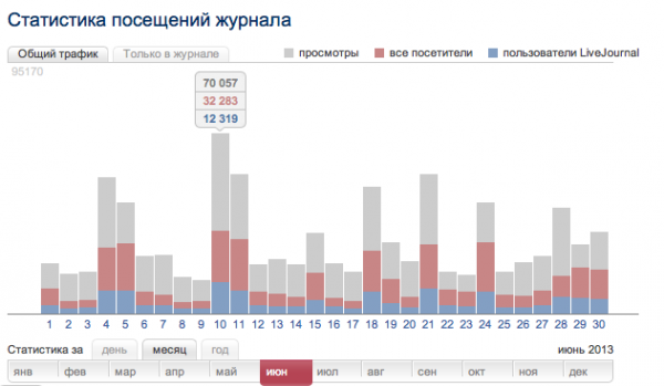 Снимок экрана 2013-07-02 в 0.28.31