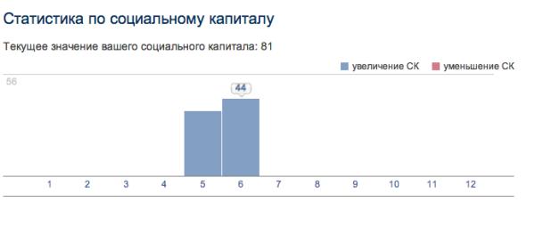 Снимок экрана 2013-07-02 в 0.31.46