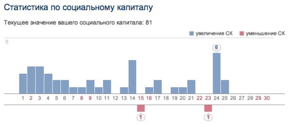 Снимок экрана 2013-07-02 в 0.31.53