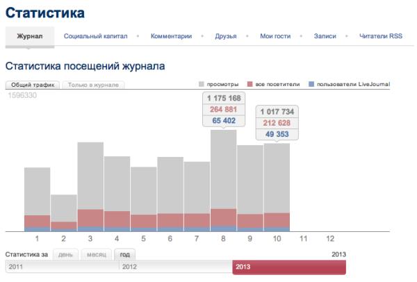 Снимок экрана 2013-10-28 в 1.31.05