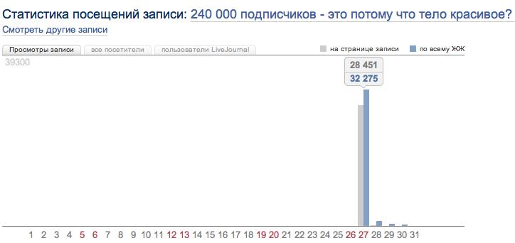 Снимок экрана 2013-10-30 в 19.33.58