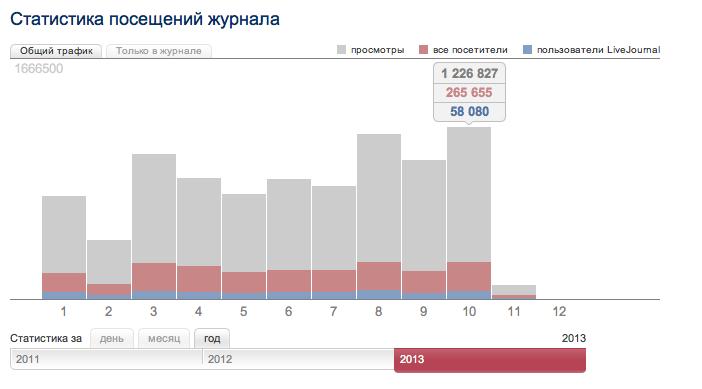 Снимок экрана 2013-11-07 в 21.23.43