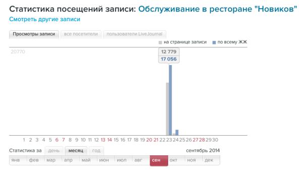 Снимок экрана 2014-09-24 в 22.32.47