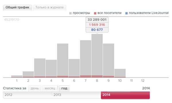 Снимок экрана 2014-10-12 в 20.28.02