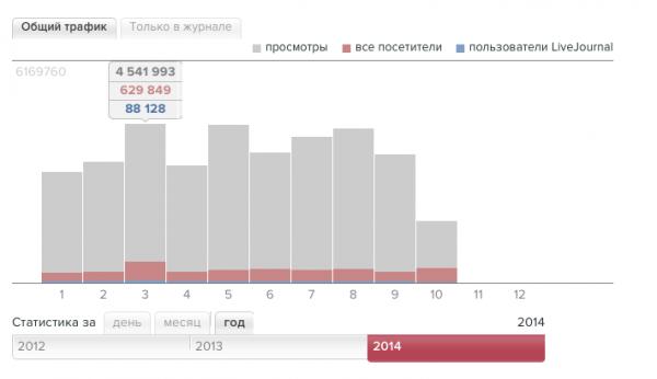 Снимок экрана 2014-10-12 в 20.24.12