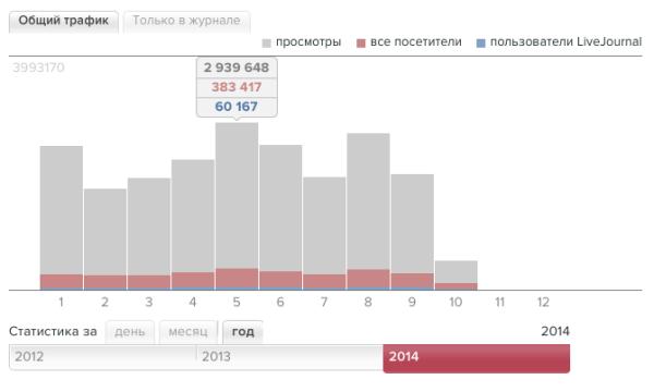Снимок экрана 2014-10-12 в 20.24.33
