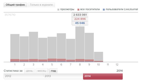 Снимок экрана 2014-10-12 в 20.24.55