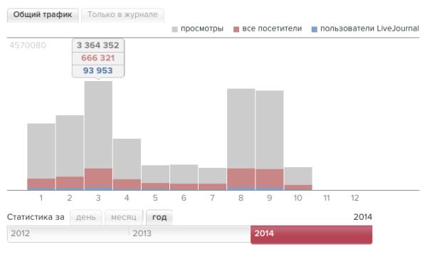 Снимок экрана 2014-10-12 в 20.25.38