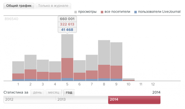 Снимок экрана 2014-10-12 в 20.34.05