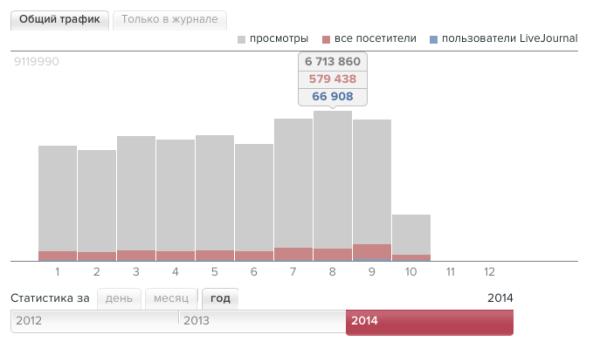 Снимок экрана 2014-10-12 в 21.37.13