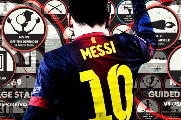 Messis-91-goals-illustrations-slider