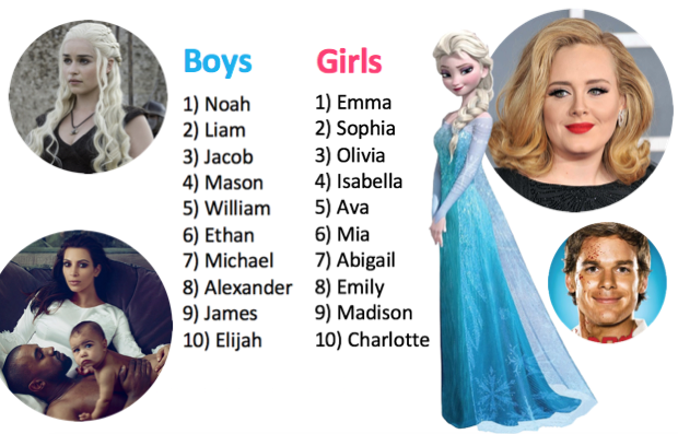 ontd baby names.png
