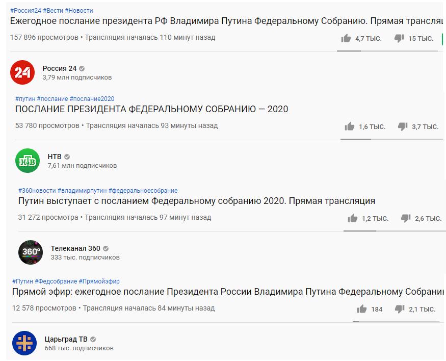 Послание президента Путина 2020 дизлайки Ютуб