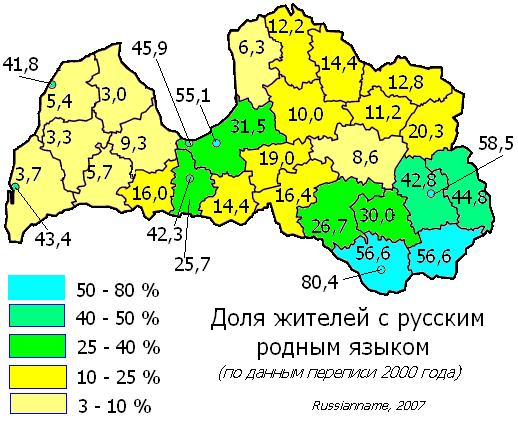 Русские в Латвии