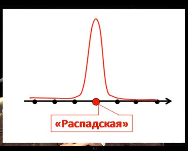 Освещение в СМИ взрыва на Распадской