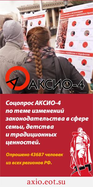 АКСИО соцопрос традиционные ценности РВС Суть времени опрос общественного мнения Россия