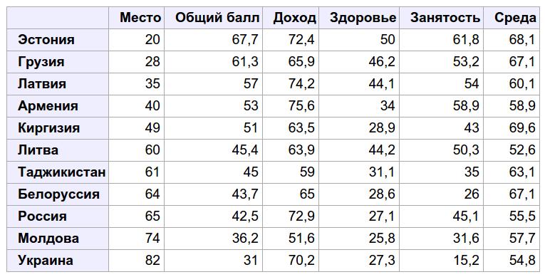 Рейтинг_2014