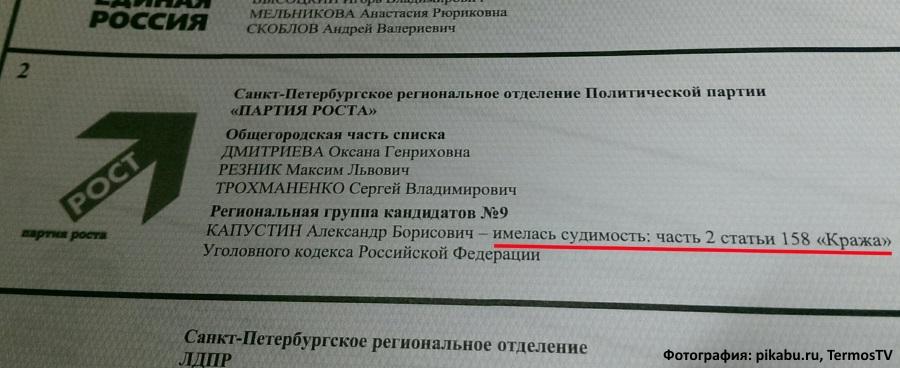 Выборы идругие «хвосты»