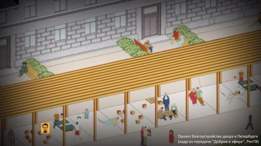 Эффект IKEA вгородских дворах
