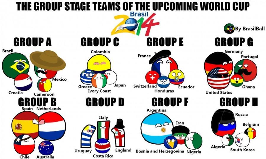 Группы-футбола