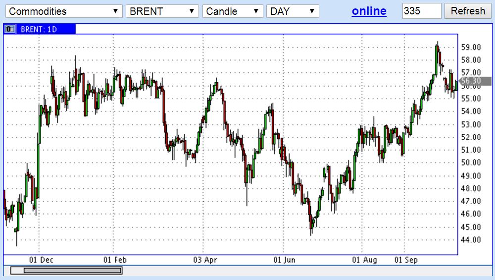 Ожидаемый дефицит нефти, мутное будущее биткоина и успехи айтишников-одиночек