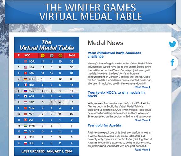 VMT-website
