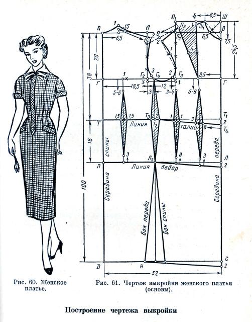 Выкройка платья 54 размера своими руками