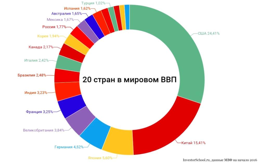 Российские мудовые революционные рыдания hello_html_m70ca132e