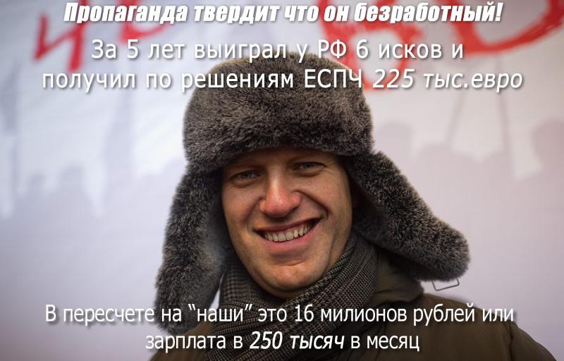 Сколько Навальный получил по решениям ЕСПЧ
