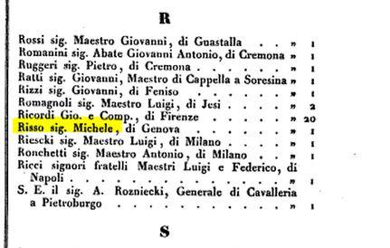 Микеле Риссо из Генуи отмечен маркером.