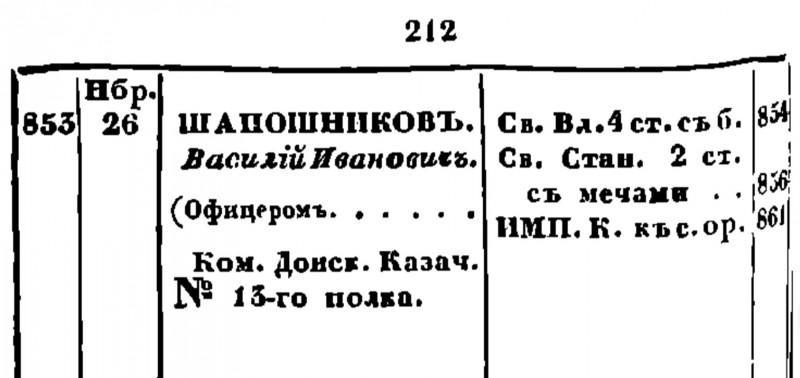 """Фрагмент страницы из """"Списка полковникам по старшинству"""" на 1861 г."""