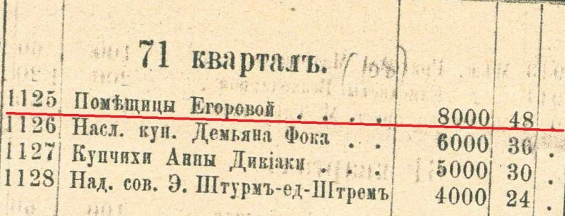 Источник: архив нашей редакции (1880 г.)